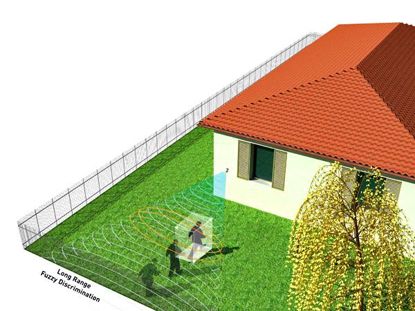 Sistemi di allarme per abitazioni prezzi - Allarme per casa prezzi ...