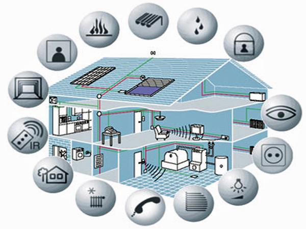 installazione-domotica-per-la-casa-prezzi-e-preventivi
